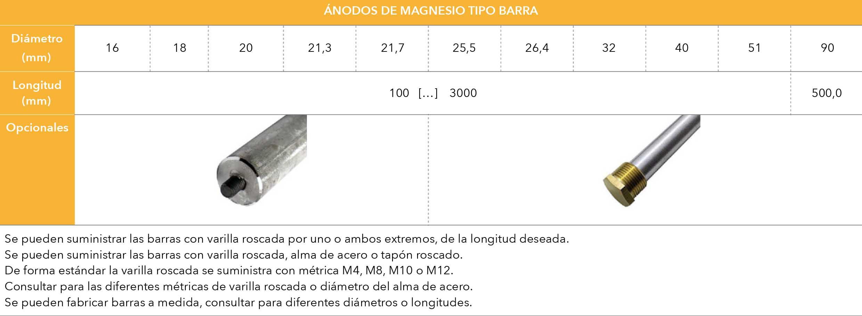 Ánodos de magnesio tipo barra